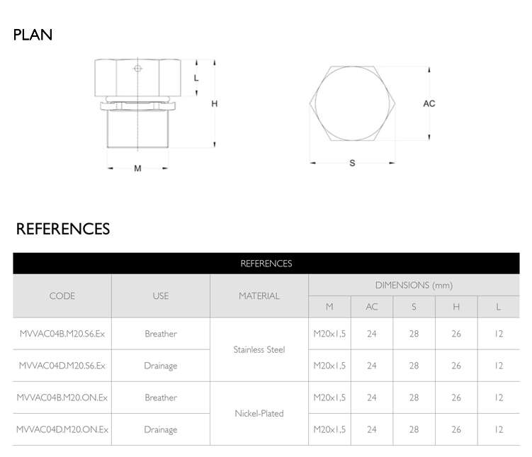 BLUEPRINT AND DIMENSIONS · Atex Delvalle