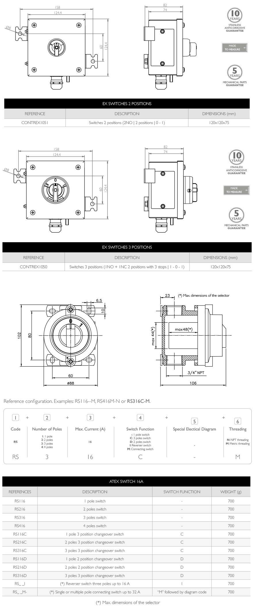 PLANS AND REFERENCES · Atex Delvalle
